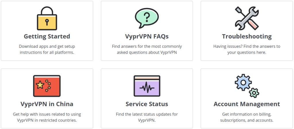 How Good Is VyprVPN - Support
